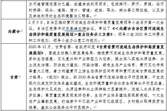 山东布局黄河生态保护:开工93个项目,总投资427亿元!-世环会【国际环保展】
