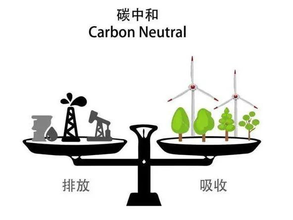 污水处理如何实现碳中和?-世环会【国际环保展】