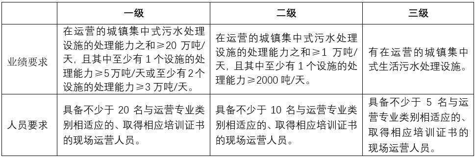 广东印发《方案》,补齐城镇生活污水处理短板-世环会【国际环保展】