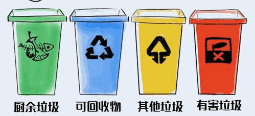 山东11部门联合印发《关于进一步推进生活垃圾分类工作的实施意见》